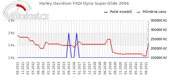 Harley Davidson FXDI Dyna Super Glide 2006