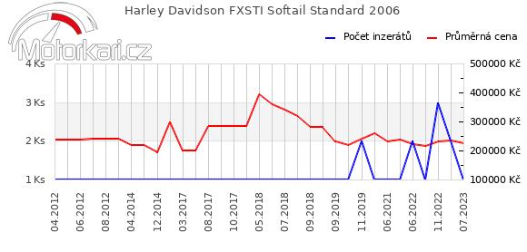Harley Davidson FXSTI Softail Standard 2006