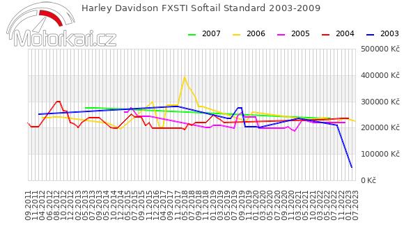 Harley Davidson FXSTI Softail Standard 2003-2009