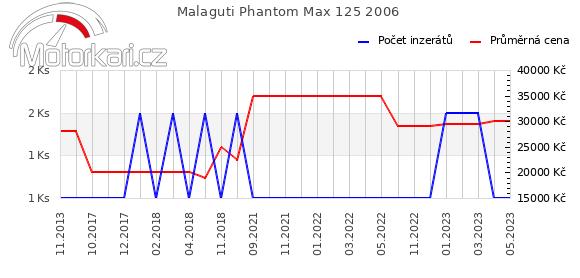 Malaguti Phantom Max 125 2006