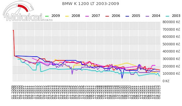 BMW K 1200 LT 2003-2009