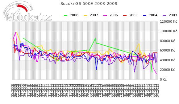 Suzuki GS 500E 2003-2009