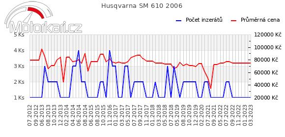 Husqvarna SM 610 2006