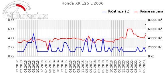 Honda XR 125 L 2006