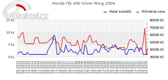 Honda FJS 400 Silver Wing 2006