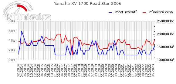 Yamaha XV 1700 Road Star 2006