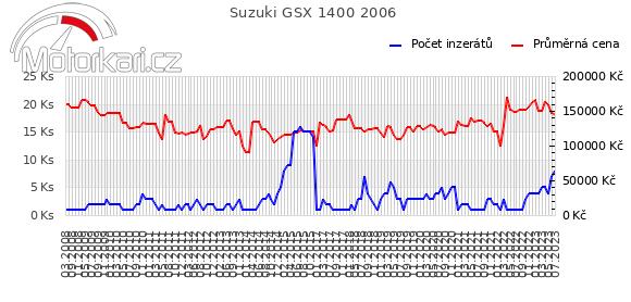 Suzuki GSX 1400 2006