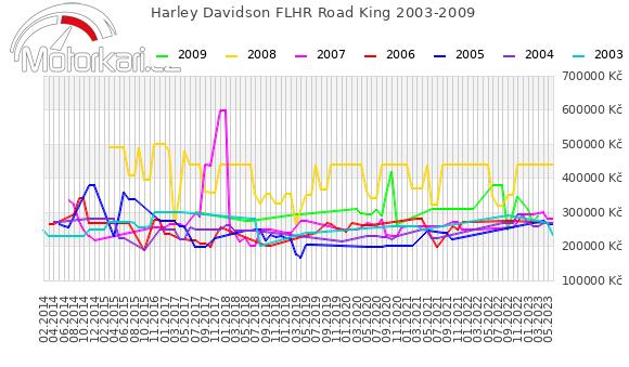 Harley Davidson FLHR Road King 2003-2009