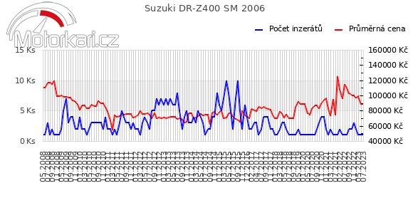 Suzuki DR-Z400 SM 2006