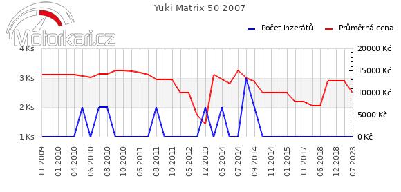 Yuki Matrix 50 2007
