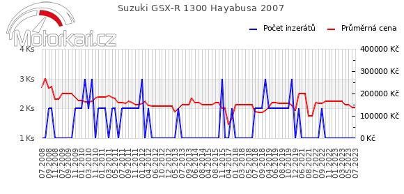 Suzuki GSX-R 1300 Hayabusa 2007