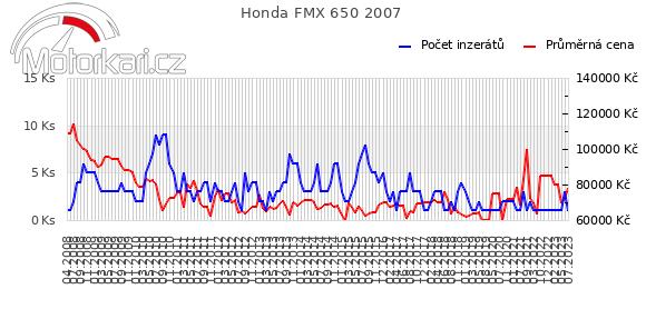Honda FMX 650 2007