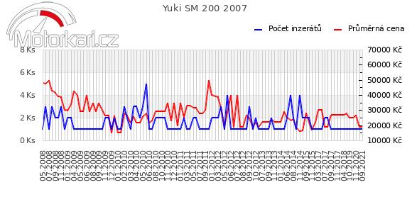 Yuki SM 200 2007