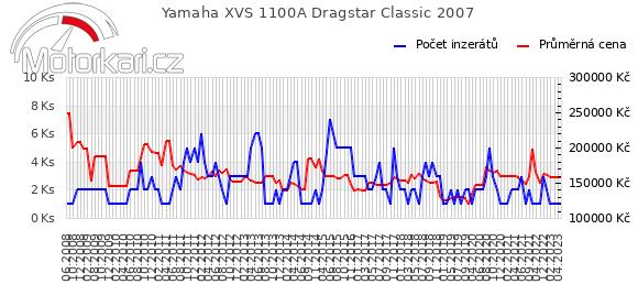Yamaha XVS 1100A Dragstar Classic 2007
