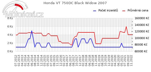 Honda VT 750DC Black Widow 2007