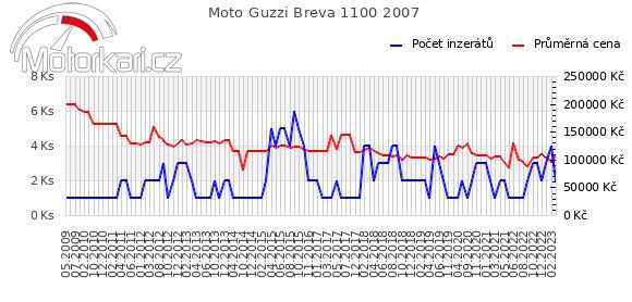 Moto Guzzi Breva 1100 2007