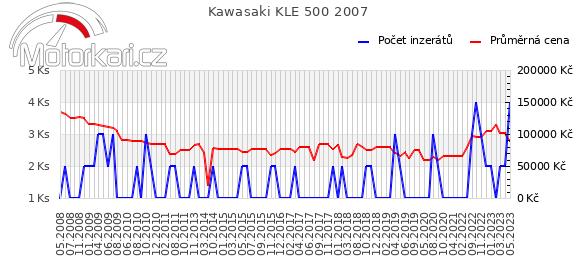 Kawasaki KLE 500 2007