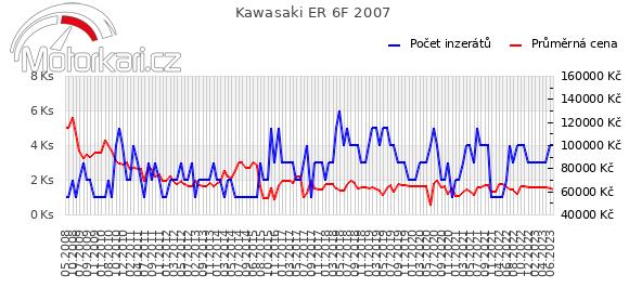 Kawasaki ER 6F 2007