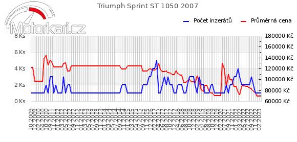 Triumph Sprint ST 1050 2007