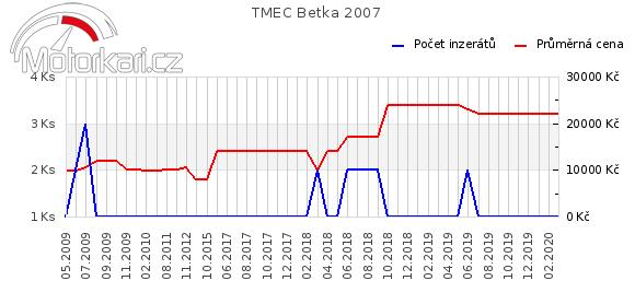 TMEC Betka 2007
