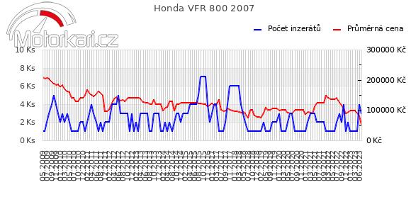 Honda VFR 800 2007
