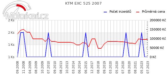 KTM EXC 525 2007