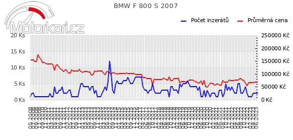BMW F 800 S 2007