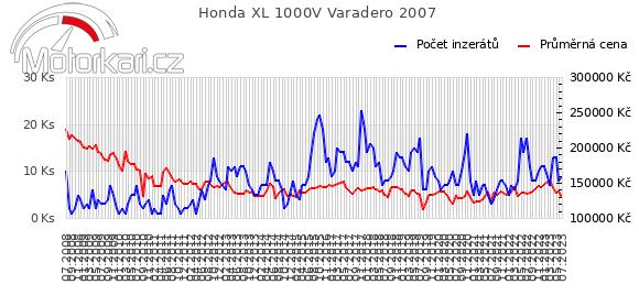 Honda XL 1000V Varadero 2007