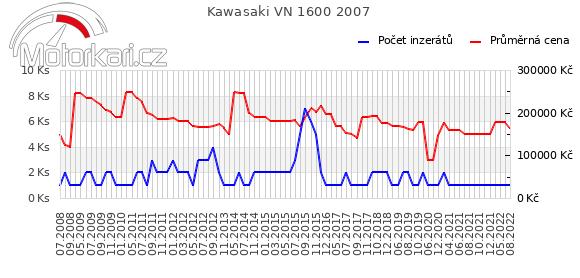 Kawasaki VN 1600 2007