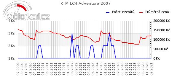 KTM LC4 Adventure 2007