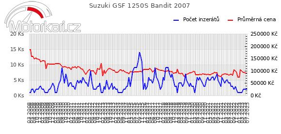 Suzuki GSF 1250S Bandit 2007