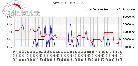 Kawasaki ER 5 2007