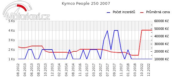 Kymco People 250 2007
