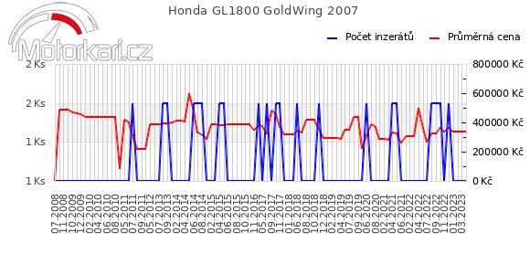 Honda GL1800 GoldWing 2007