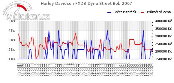 Harley Davidson FXDB Dyna Street Bob 2007
