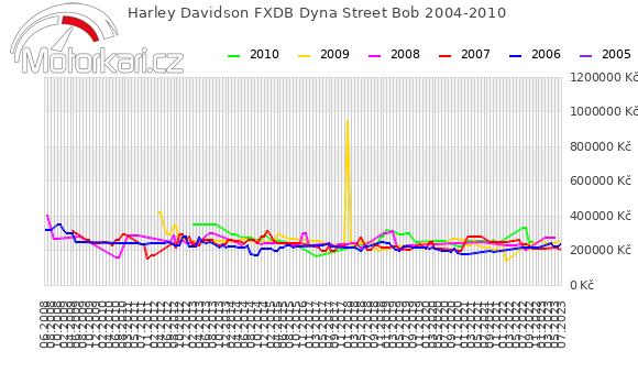 Harley Davidson FXDB Dyna Street Bob 2004-2010