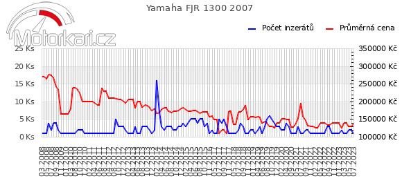 Yamaha FJR 1300 2007
