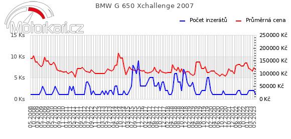 BMW G 650 Xchallenge 2007