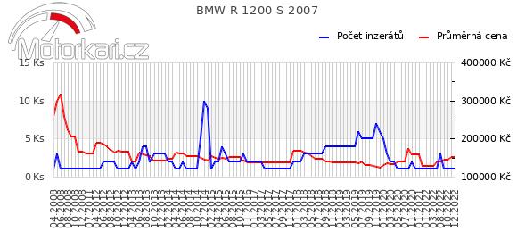 BMW R 1200 S 2007