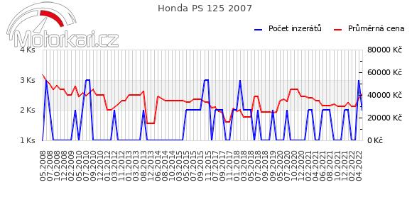 Honda PS 125 2007