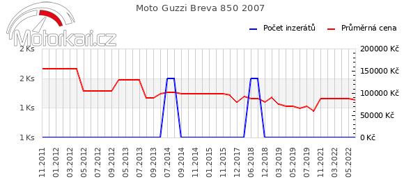 Moto Guzzi Breva 850 2007