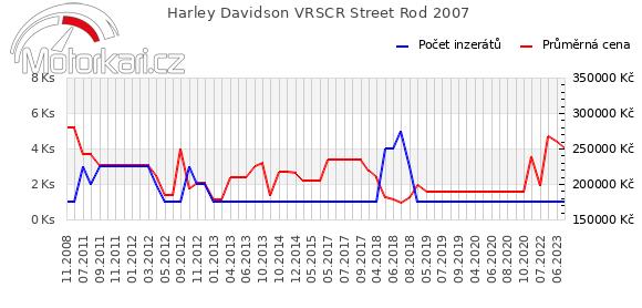 Harley Davidson VRSCR Street Rod 2007