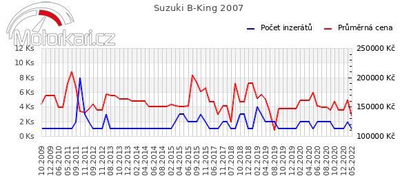 Suzuki B-King 2007