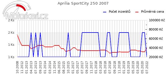 Aprilia SportCity 250 2007