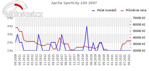 Aprilia SportCity 200 2007