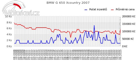 BMW G 650 Xcountry 2007