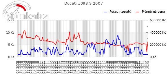 Ducati 1098 S 2007
