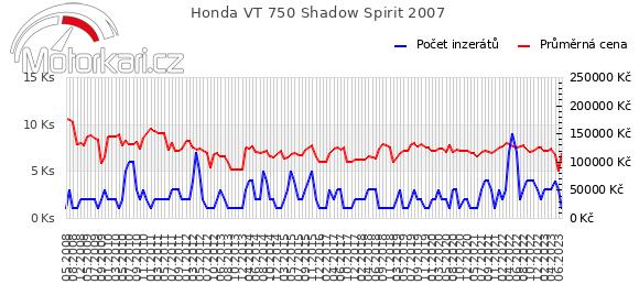 Honda VT 750 Shadow Spirit 2007