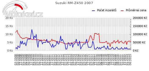 Suzuki RM-Z450 2007