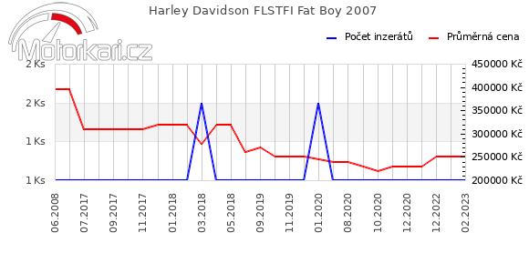 Harley Davidson FLSTFI Fat Boy 2007